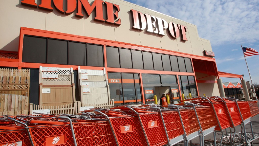 Covid 19 Home Depot Limits Number Of Customers In Stores