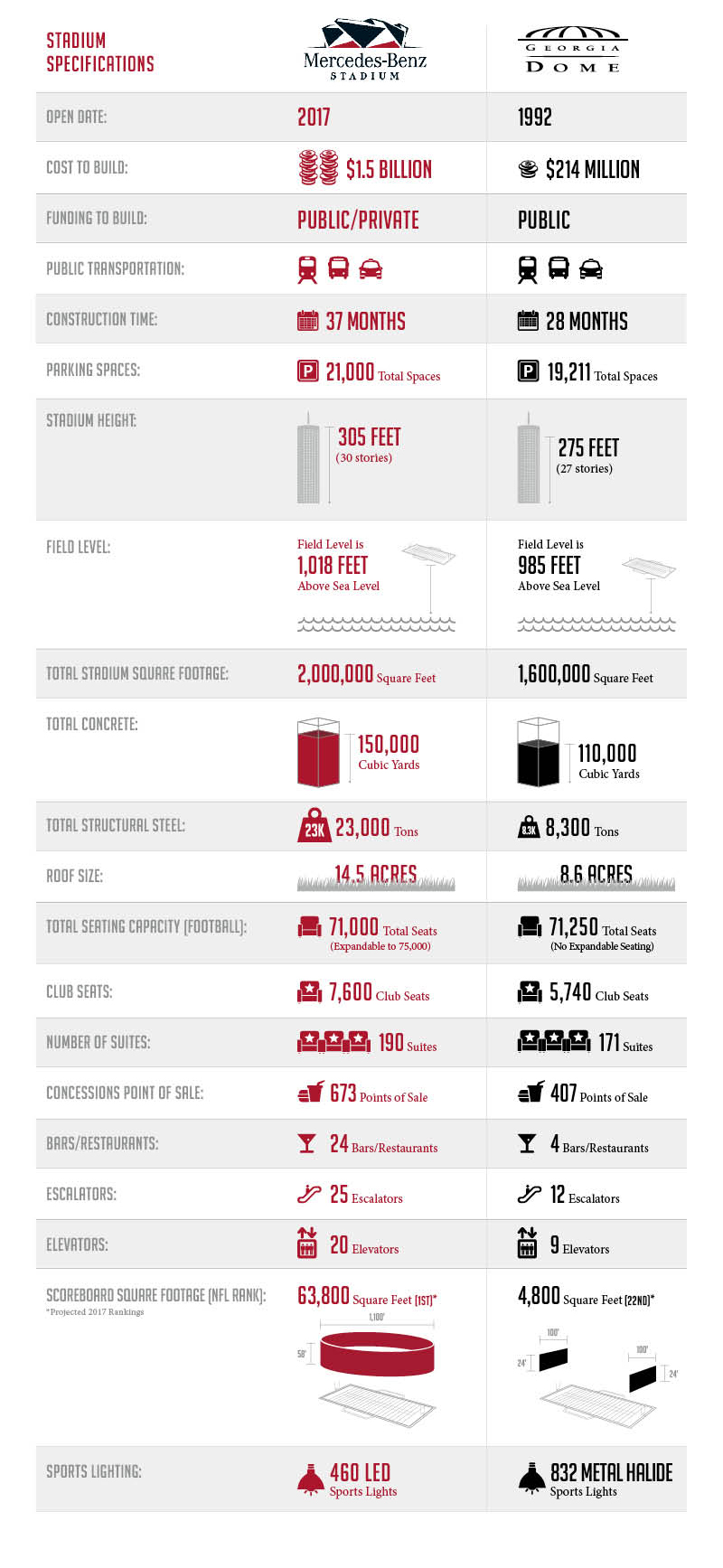 mbs_by-the-numbers
